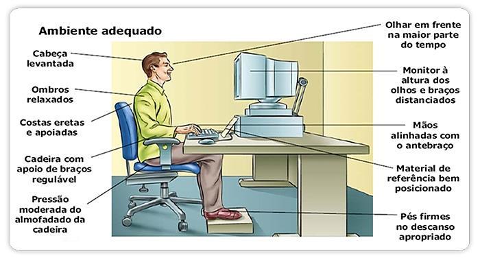 art-ergonomia-e-acessibilidade-img3