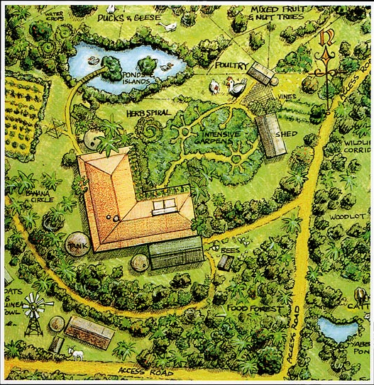 2 mil livros - Permacultura